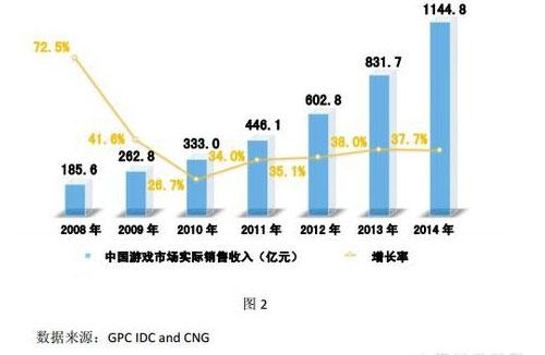 中国银行收入证明模板_中国总收入
